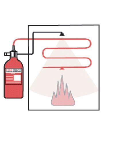 Acheter Аutomatic extinguishing