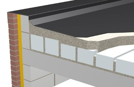 Acheter Insulation system for all kinds of flat roofs