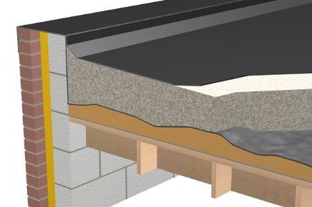 Acheter Light insulating mortar Piromix