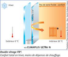Acheter Le double vitrage à isolation thermique