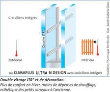 Acheter Vitrage spéciaux SGG Climaplus design