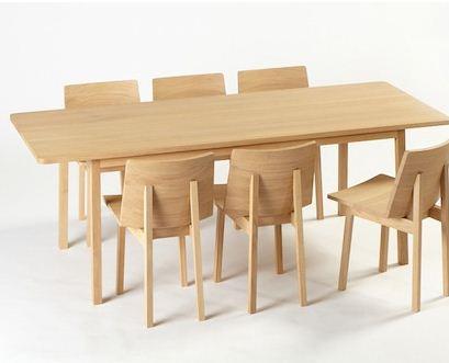 Acheter Furniture Wood