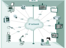 Acheter Networked solutions. Digital operating room