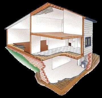 Acheter Matériaux de construction