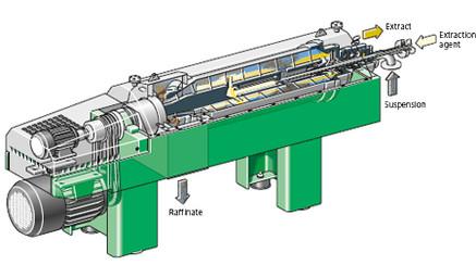 Acheter Extraction Decanters
