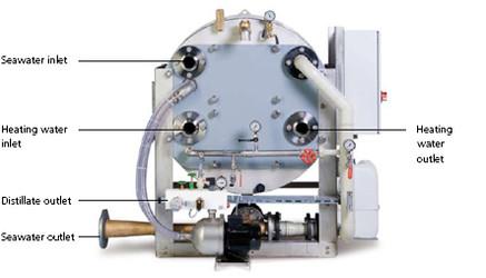 Acheter Westfalia Separator® SeaWaterDistiller