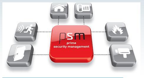 Acheter Gestion intégrée de la sécurité - PSM