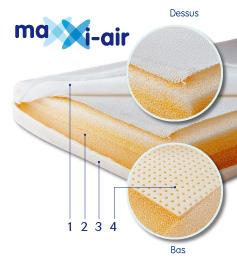 Acheter Matelas pour bébé Maxxi-air®