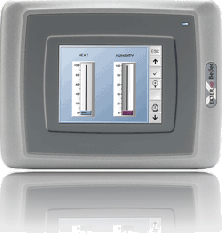 PC-based man-machine interfaces