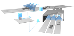The traffic analysing system Flexiroad LPR