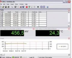 Data acquisition software for controllers equipped