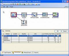 Wonderware InTrack/Manufacturing Execution Module