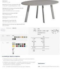Belgica meubles ciney soci t en ciney les magasins en for Meubles belgica saintes catalogue