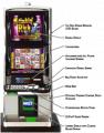 Casino game TrimLine machine
